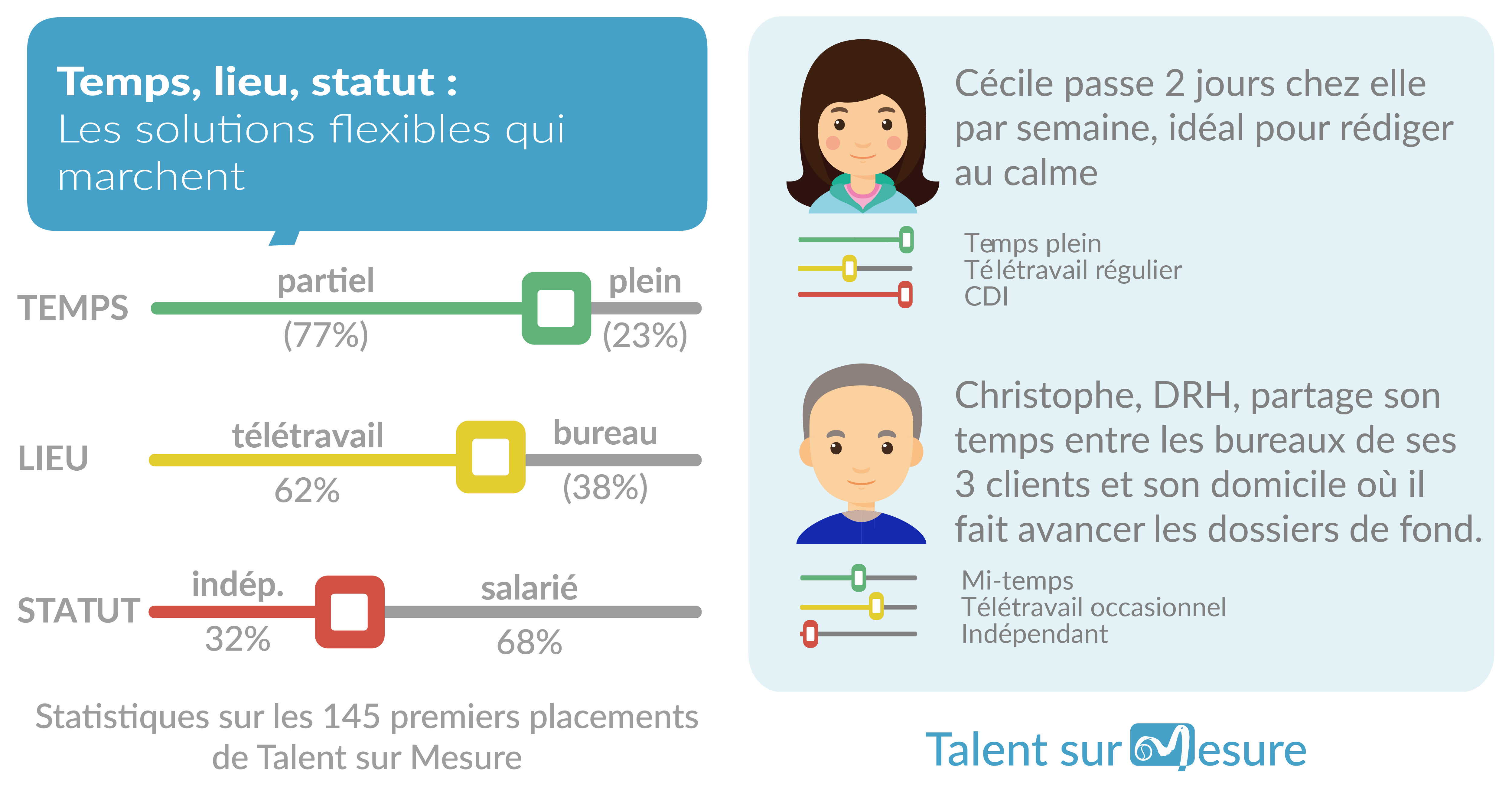 IMAGES_FB_TALENT_SUR_MESURE3_curseurs
