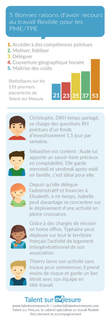 MMONOT_MARIE_OLIVEAU_TALENT_SUR_MESURE_INFOGRAPHIE6 copie