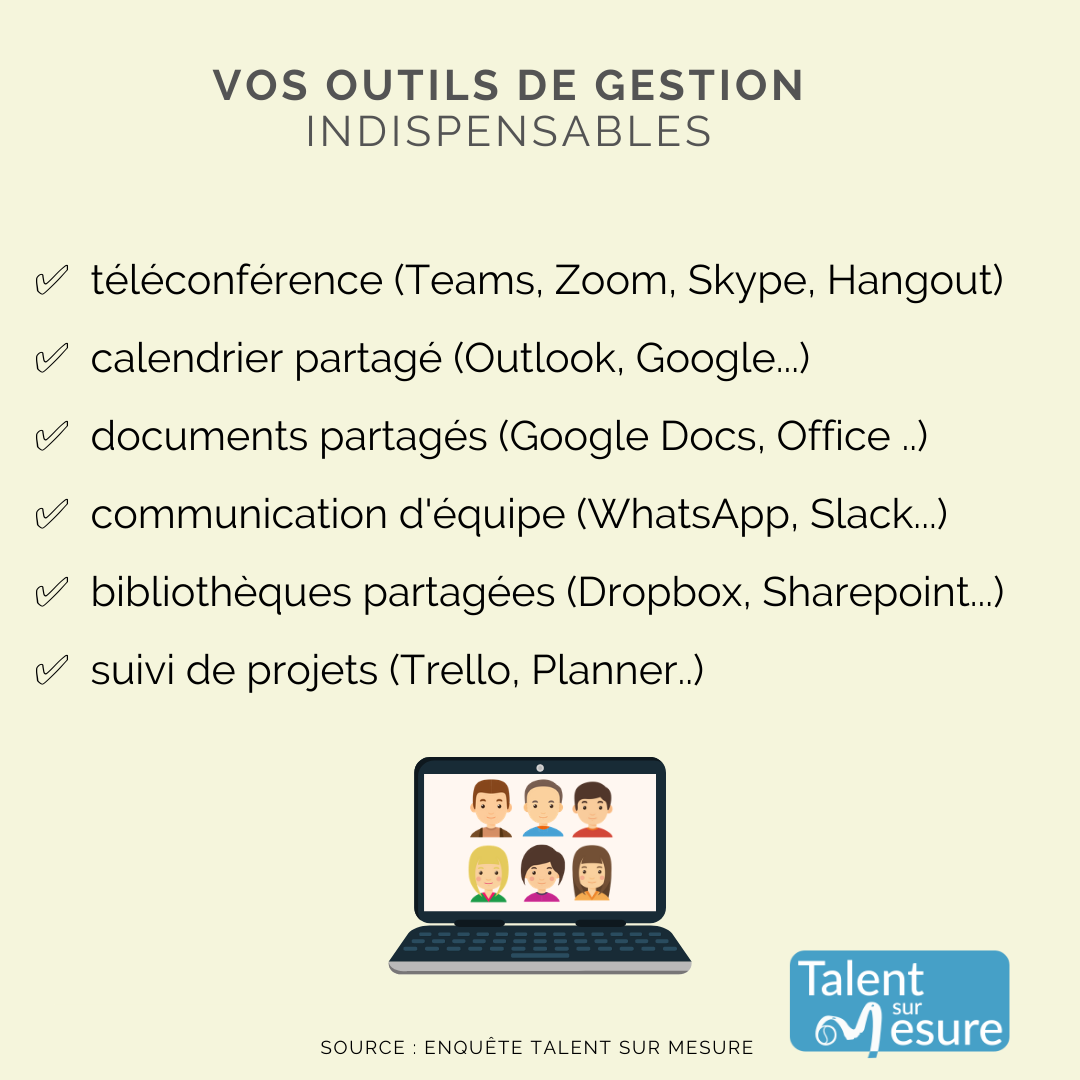 travail flexible manager outils